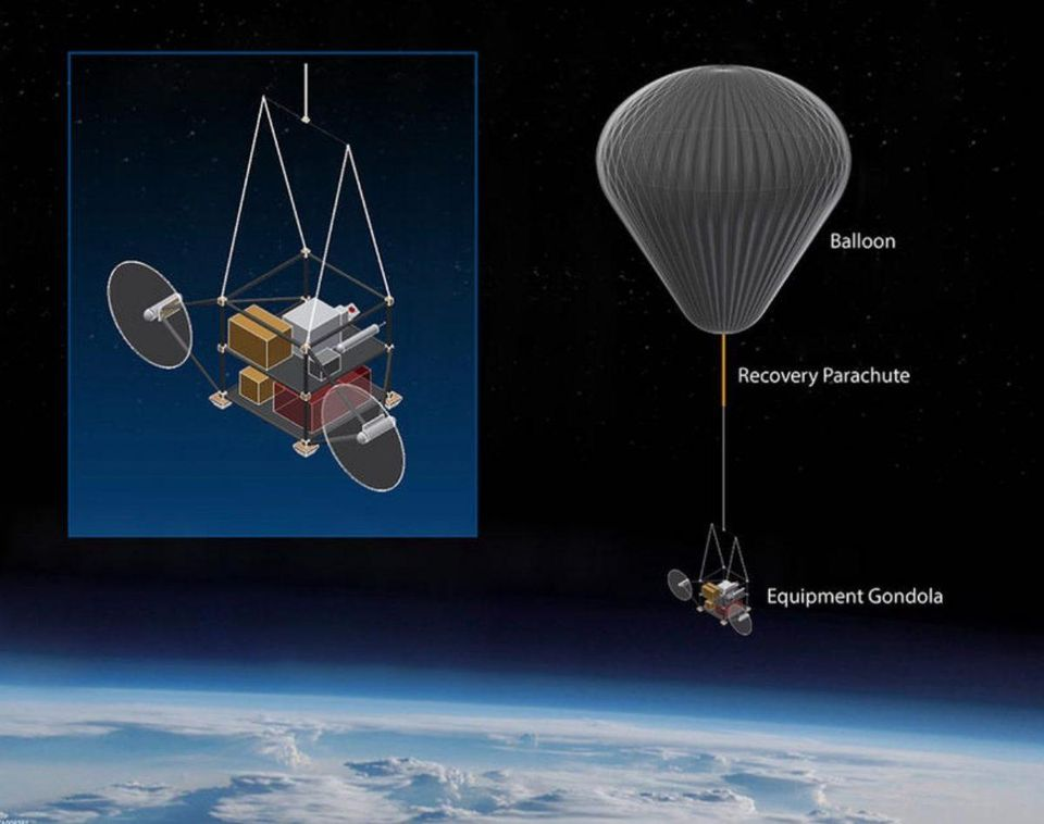 Illustration of the balloon system the Harvard team will deploy to release calcium carbonate